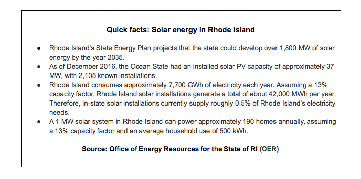 community solar in Rhode Island