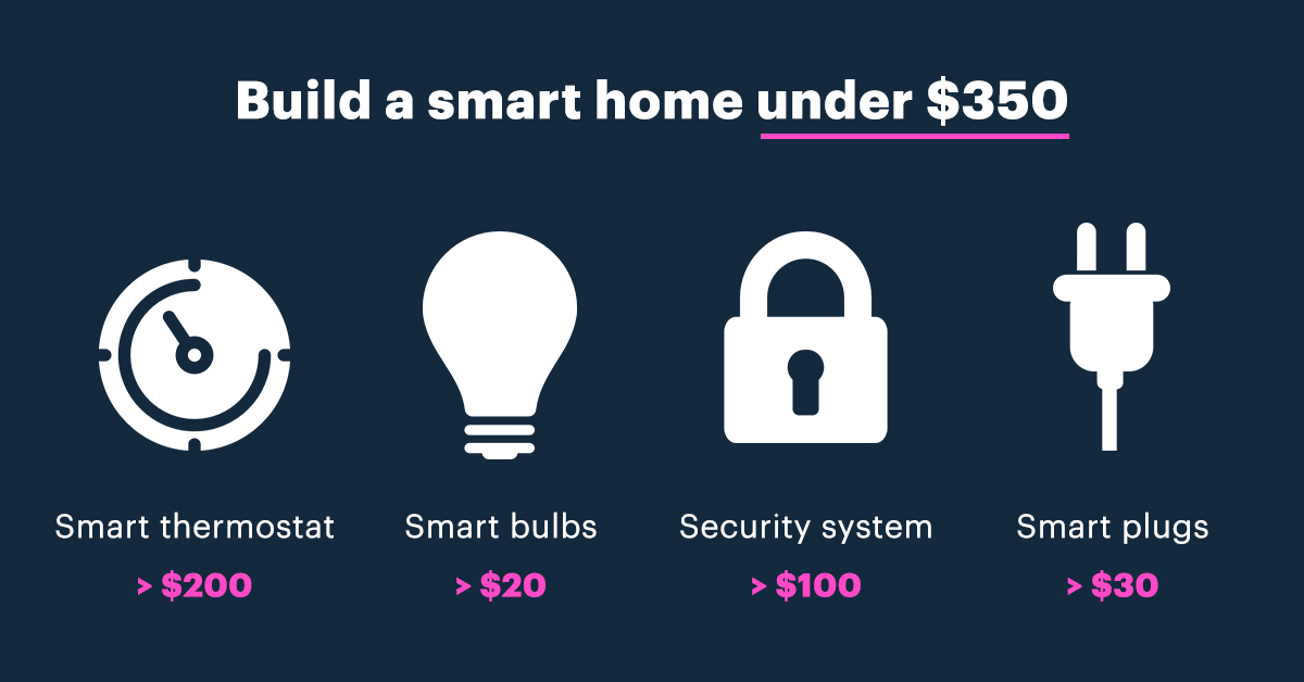 building a smart home on a budget
